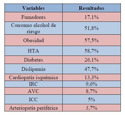 Por eso odio fisiopatología hipertensión arterial